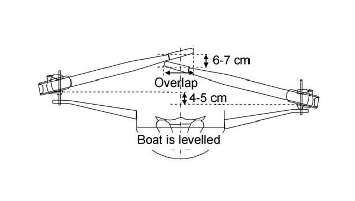 Grafico da biorow.com